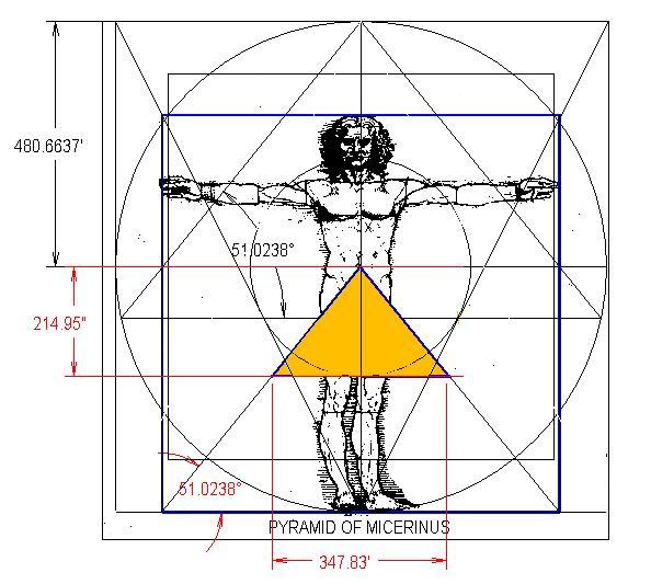 La pirámide de Micerino, además la figura representa el diseño de la falda utilizada por los hombres egipcios.
